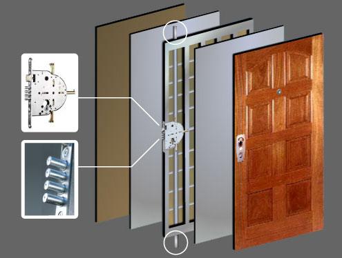 Diferencias entre una puerta acorazada y una blindada for Puertas seguridad