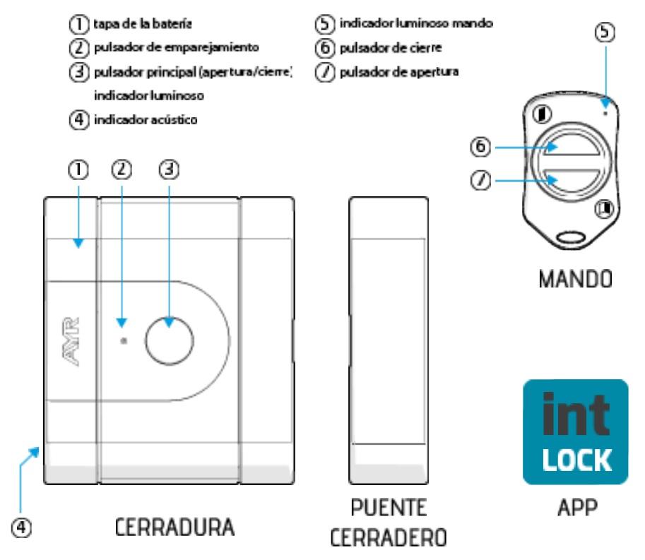 SEGURIDAD COMPONENTES CERRADURA INT LOCK